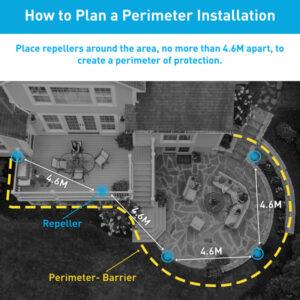THMRP2-Installation Planning