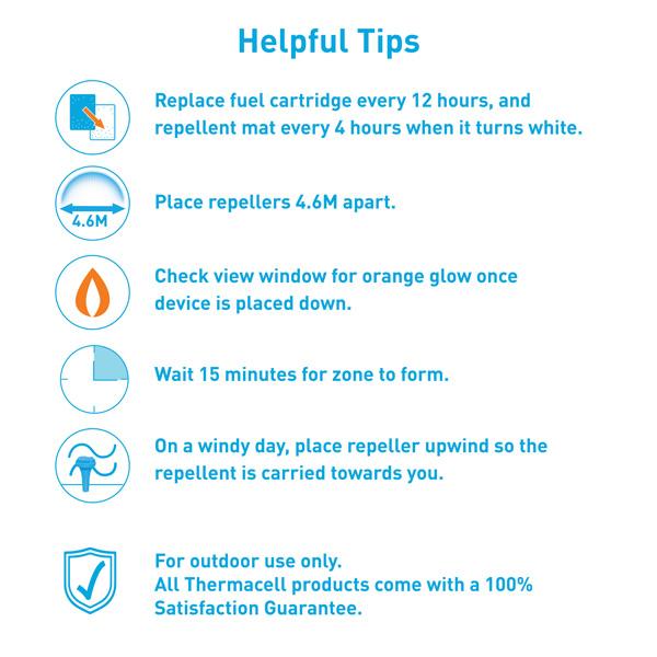 THMRP2-Tips