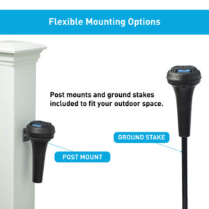 THMRP2-Mounting Options